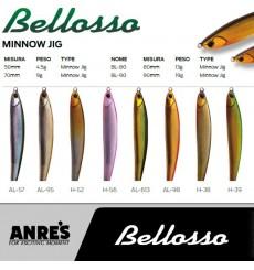 ANRE'S BELLOSSO