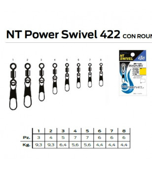 NT POWER SWIVEL W/ROUND 422