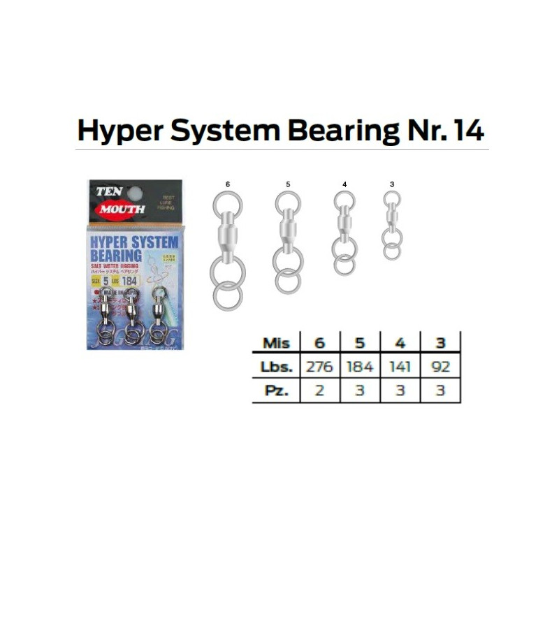HYPER SYSTEM BEARING N 14
