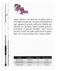 Crazy Fish ASPEN STAKE ROD
