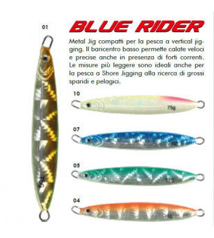 Blue Rider Rifle Jig