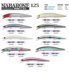 IMA NABARONE 125 SINKING
